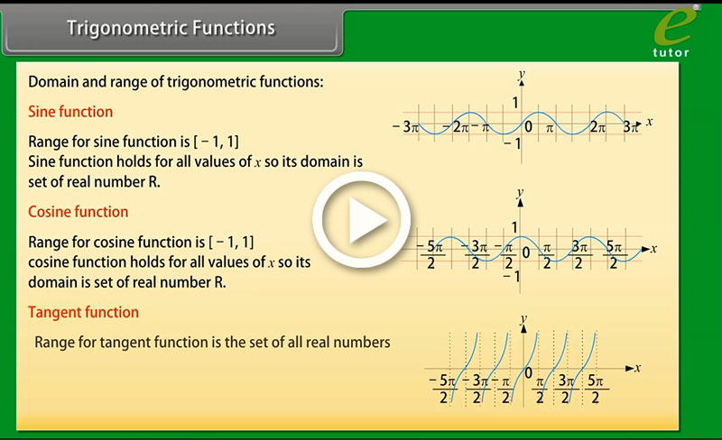 history of trigonometric functions Trigonometric functions functions are systematic ways to associate an element of one set with exactly one element of another set the trigonometric functions are the basis of all trigonometry.